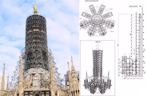 Pon Cad Andamio para la Restauración Catedral de Milan