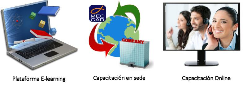 Formazione per il software PON CAD ponteggi